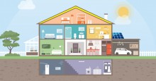 Preview graphic of an energy efficient house