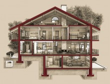 home zoning cross section illustration